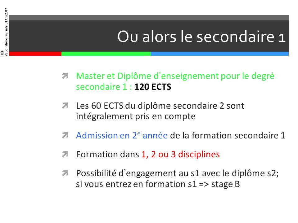 Ou alors le secondaire 1 Master et Diplôme d'enseignement pour le degré secondaire 1 : 120 ECTS.