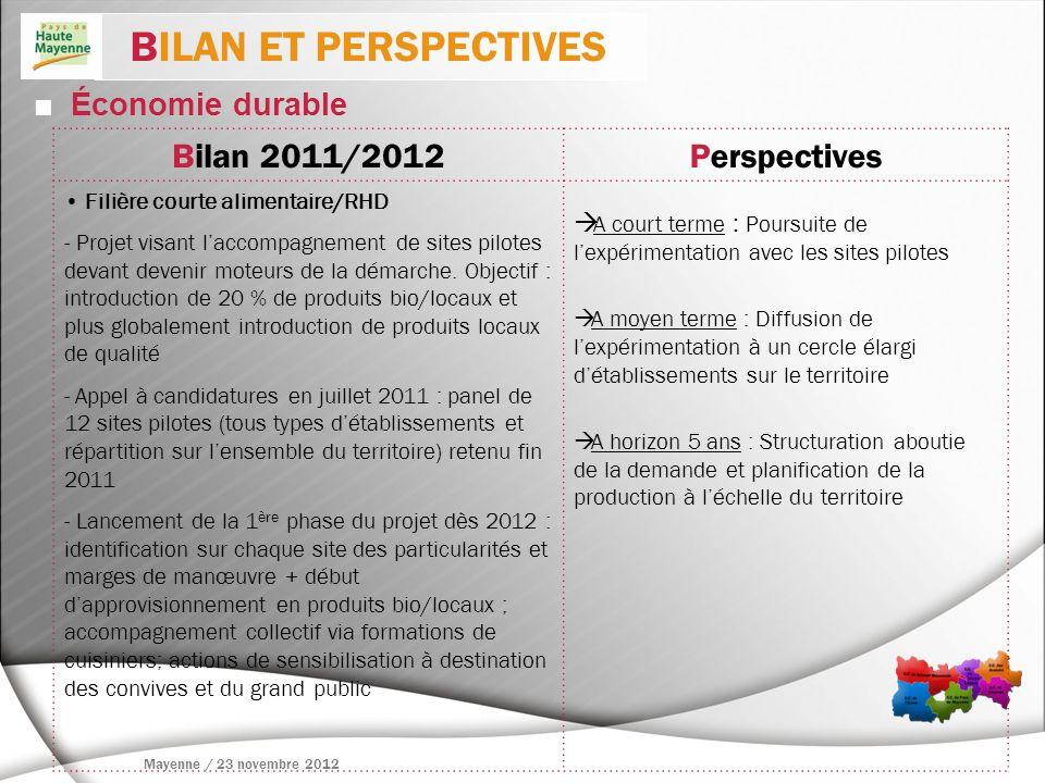 BILAN ET PERSPECTIVES Bilan 2011/2012 Perspectives  Économie durable