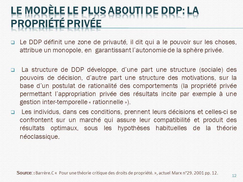 Le modèle le plus abouti de ddp: la propriété privée