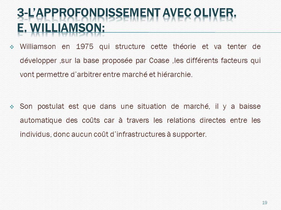3-L'approfondissement avec Oliver. E. Williamson: