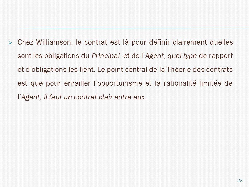 Chez Williamson, le contrat est là pour définir clairement quelles sont les obligations du Principal et de l'Agent, quel type de rapport et d'obligations les lient.