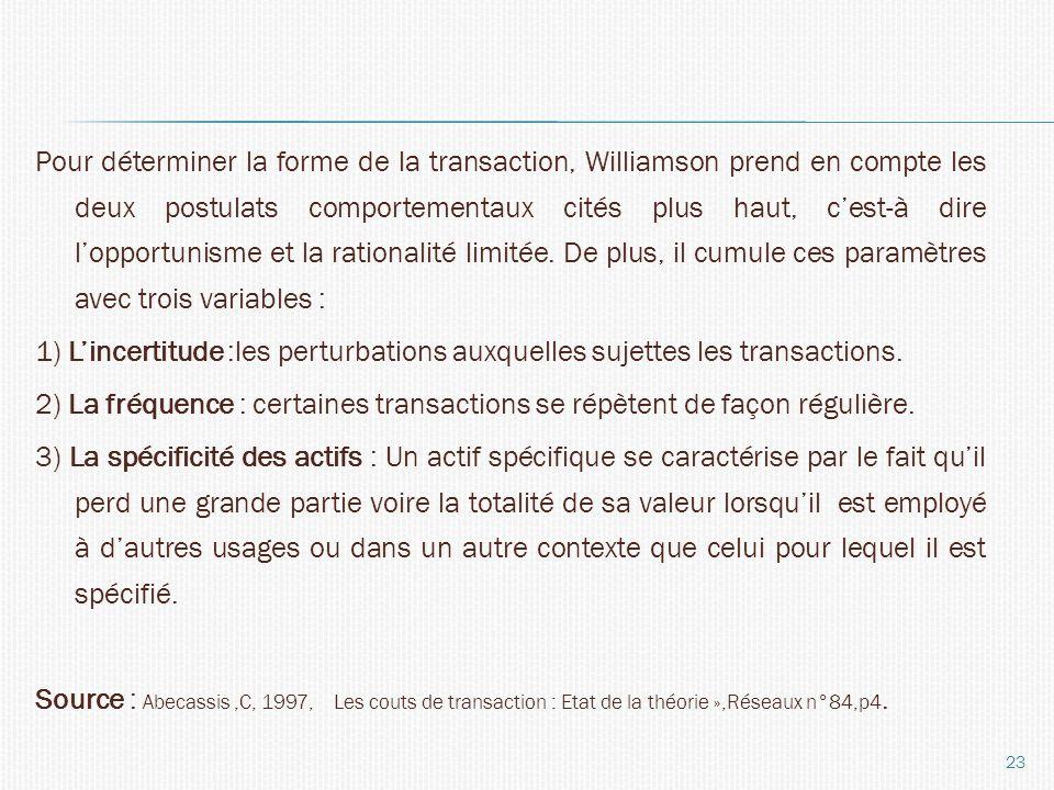 Pour déterminer la forme de la transaction, Williamson prend en compte les deux postulats comportementaux cités plus haut, c'est-à dire l'opportunisme et la rationalité limitée.
