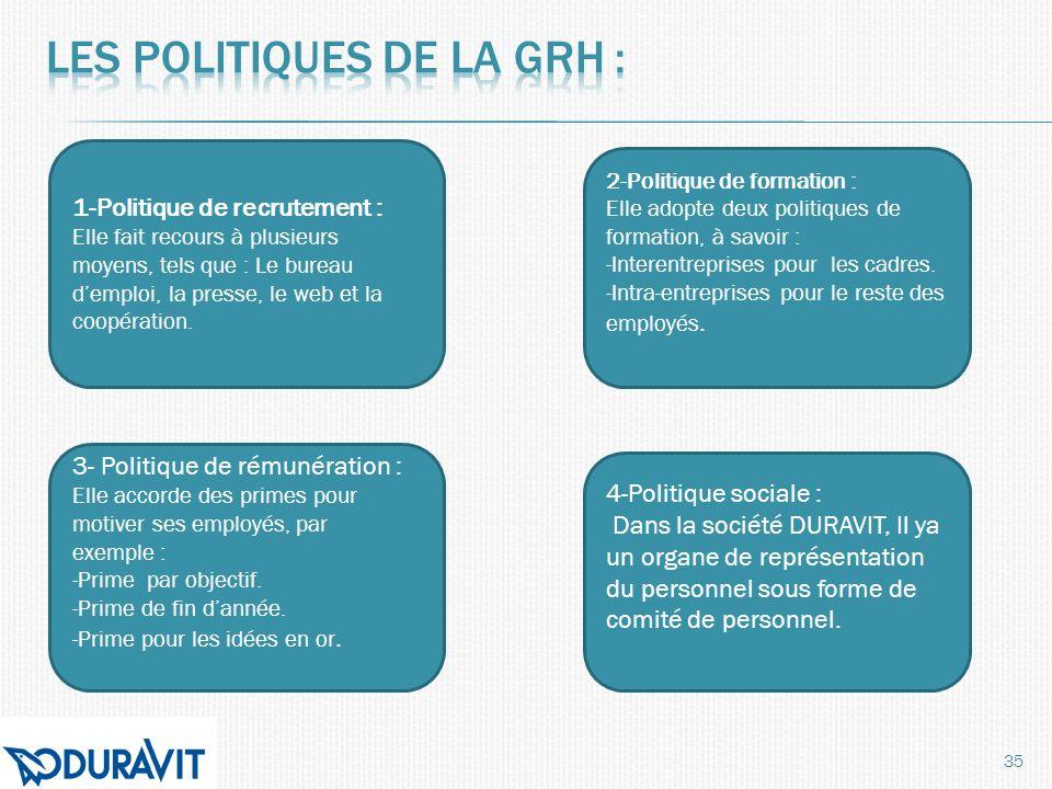 Les politiques de la GRH :