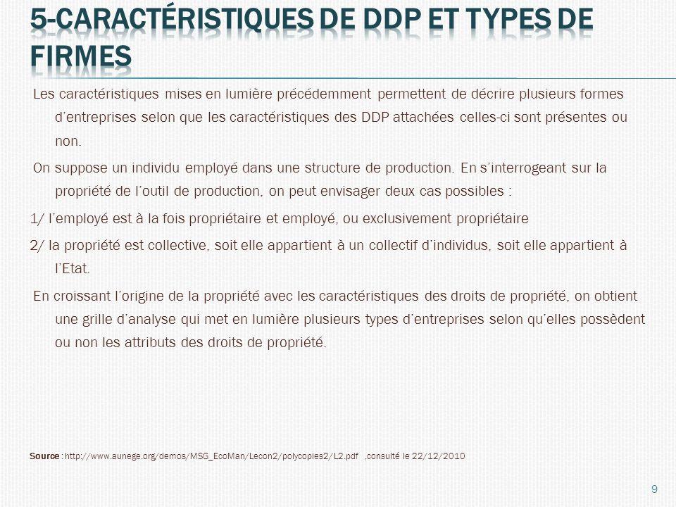 5-Caractéristiques de DDP et types de firmes