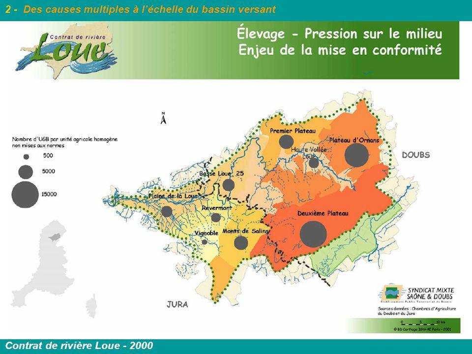 2 - Des causes multiples à l'échelle du bassin versant
