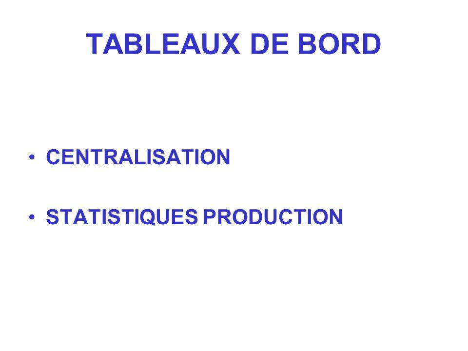 TABLEAUX DE BORD CENTRALISATION STATISTIQUES PRODUCTION