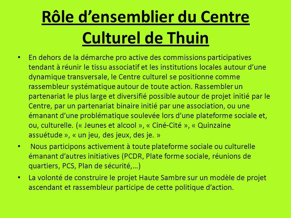 Rôle d'ensemblier du Centre Culturel de Thuin