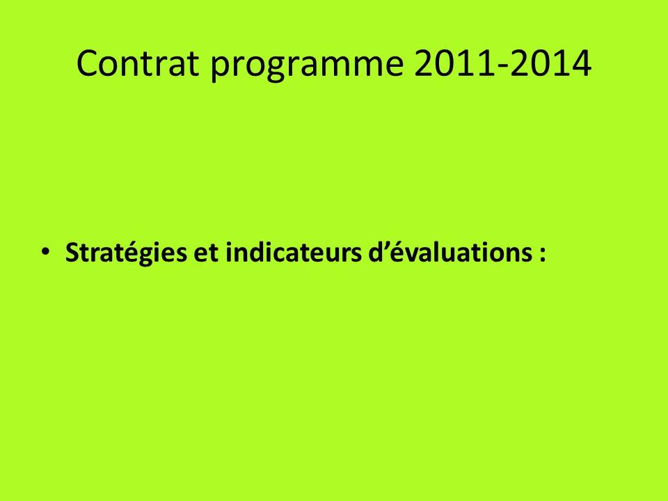Contrat programme 2011-2014 Stratégies et indicateurs d'évaluations :