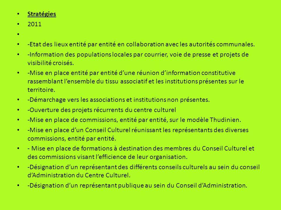 Stratégies 2011. -Etat des lieux entité par entité en collaboration avec les autorités communales.