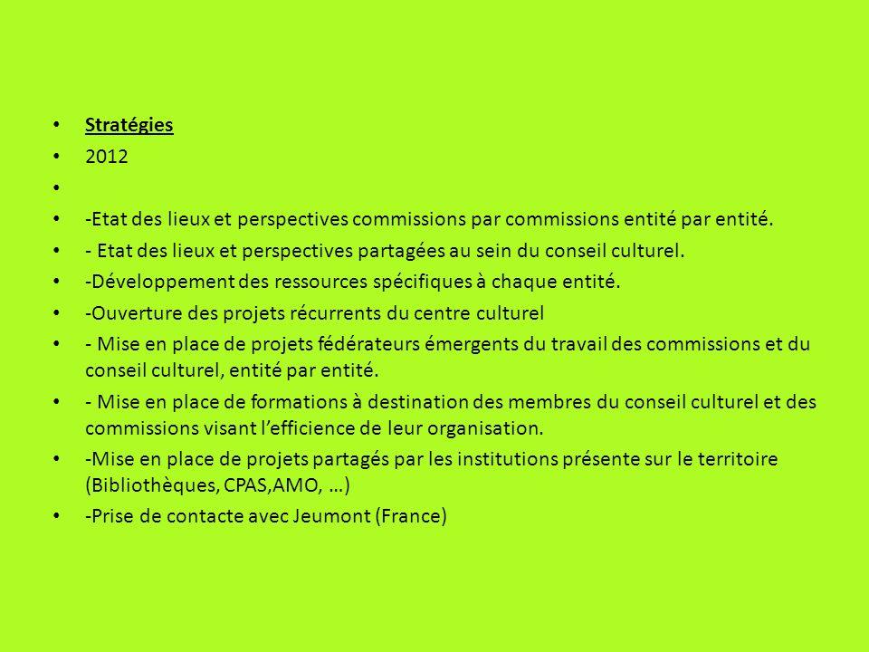 Stratégies 2012. -Etat des lieux et perspectives commissions par commissions entité par entité.