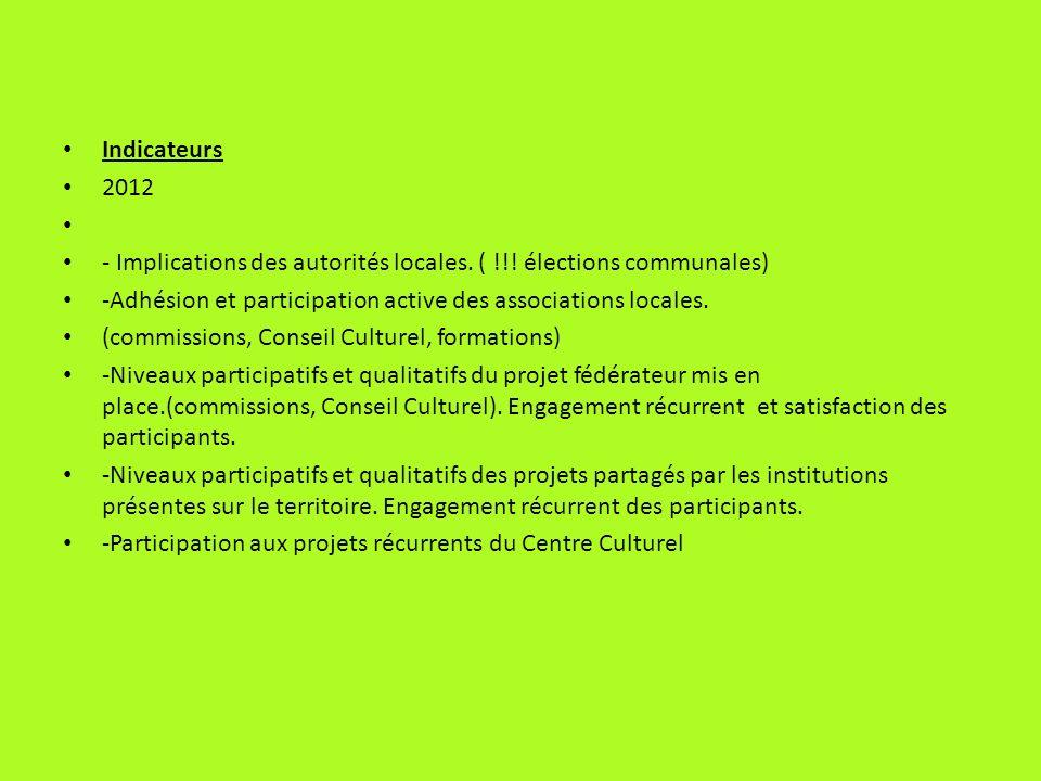 Indicateurs 2012. - Implications des autorités locales. ( !!! élections communales) -Adhésion et participation active des associations locales.