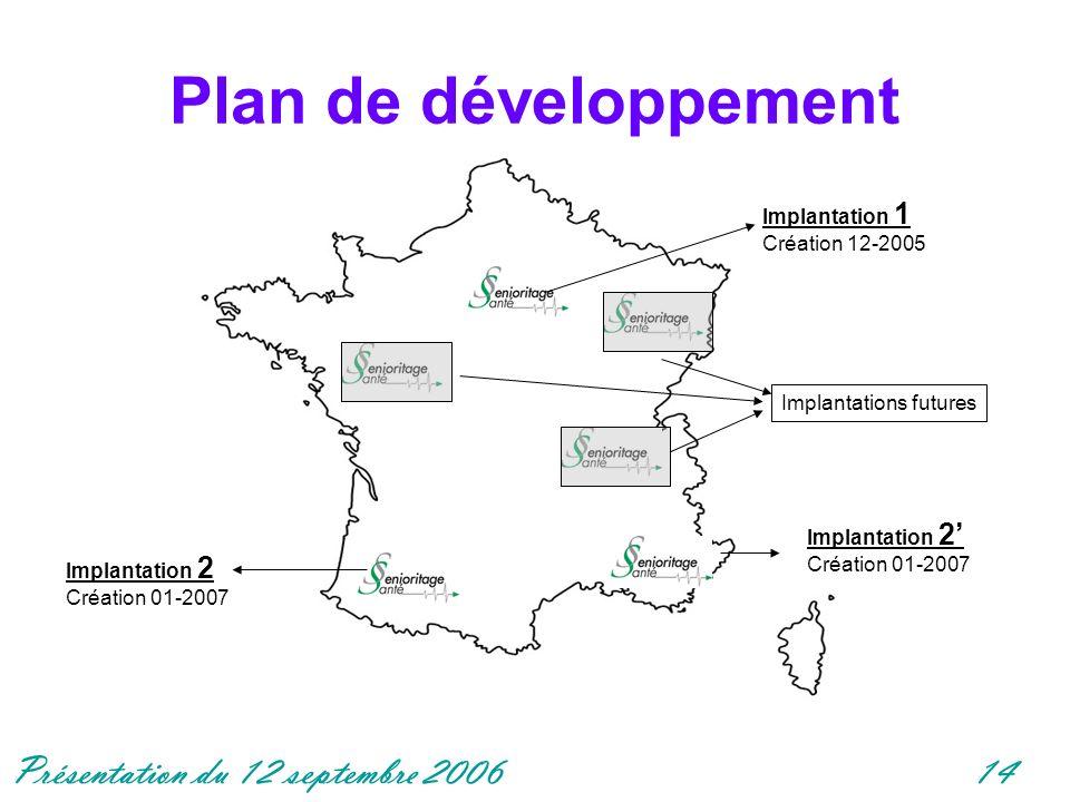Plan de développement Implantation 1 Création 12-2005