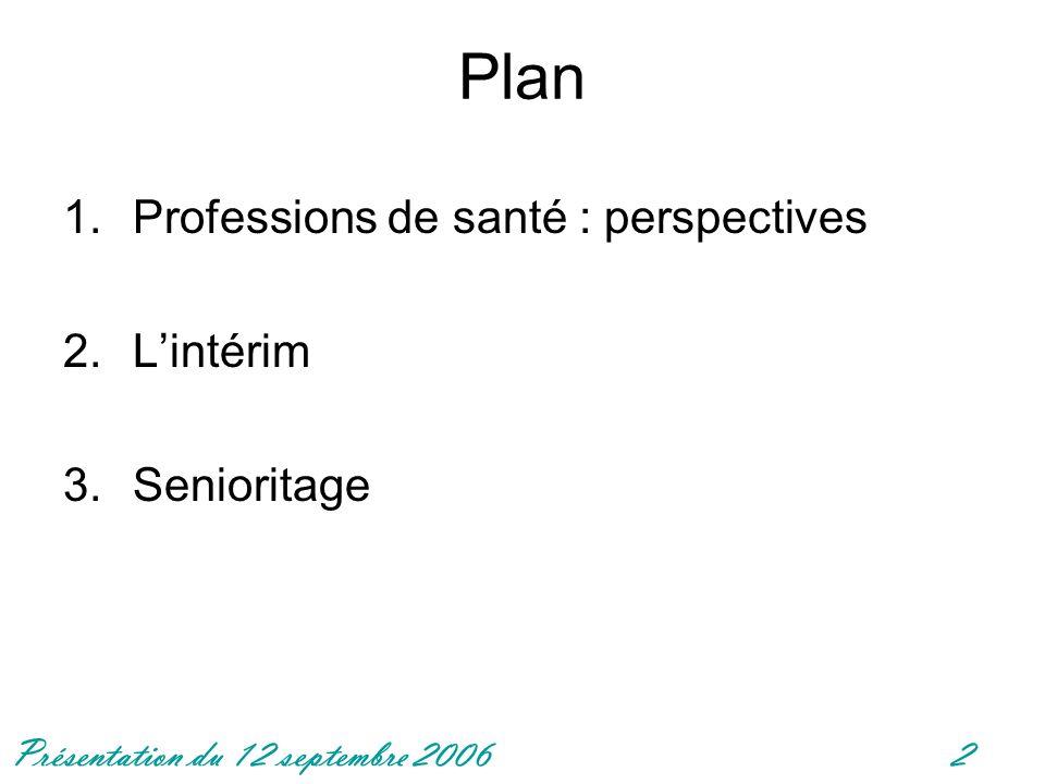 Plan Professions de santé : perspectives L'intérim Senioritage