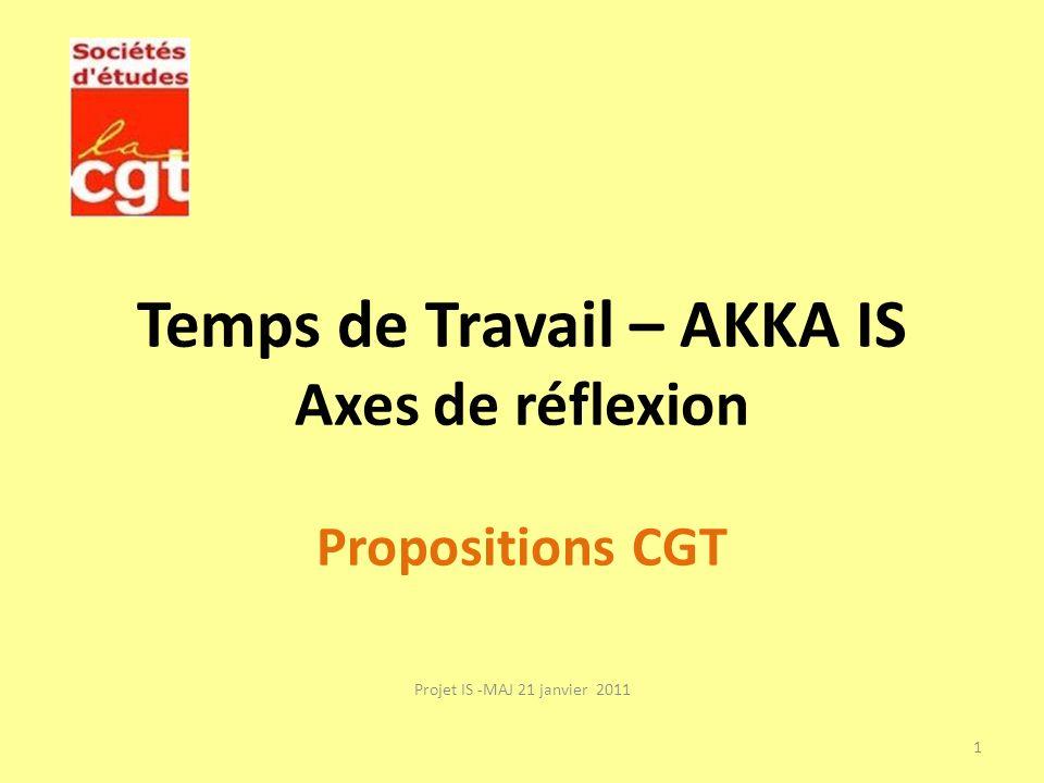 Temps de Travail – AKKA IS Axes de réflexion Propositions CGT