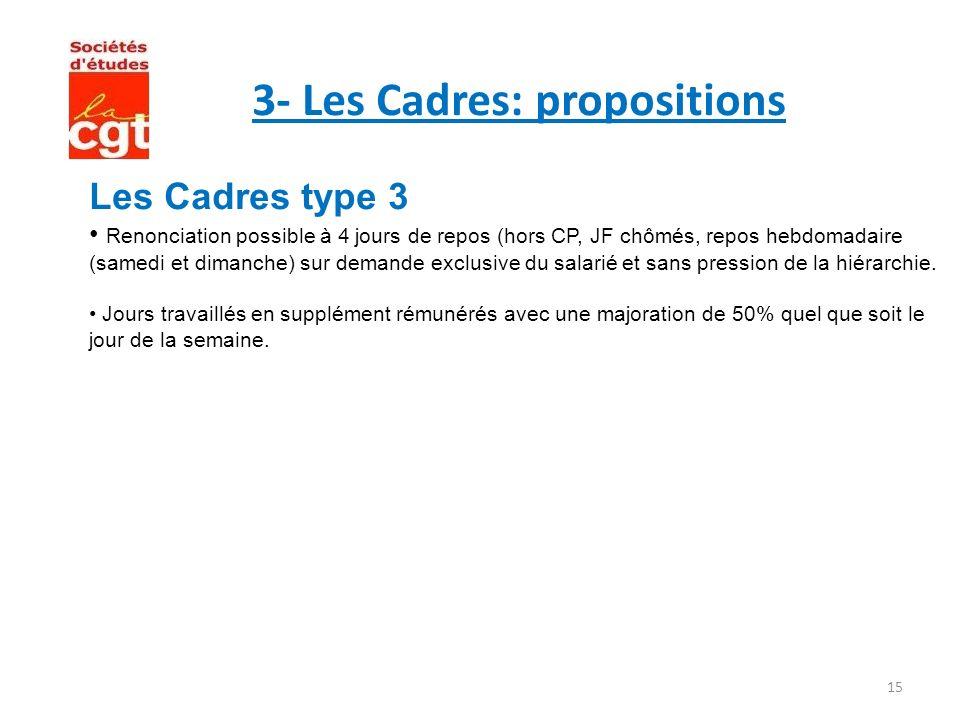 3- Les Cadres: propositions