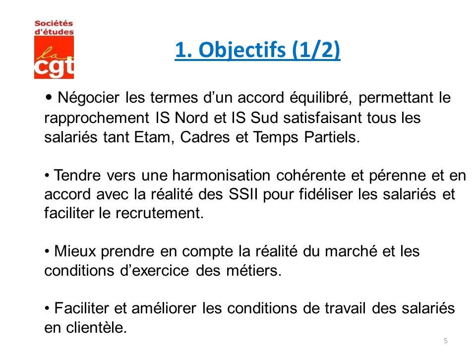 1. Objectifs (1/2)