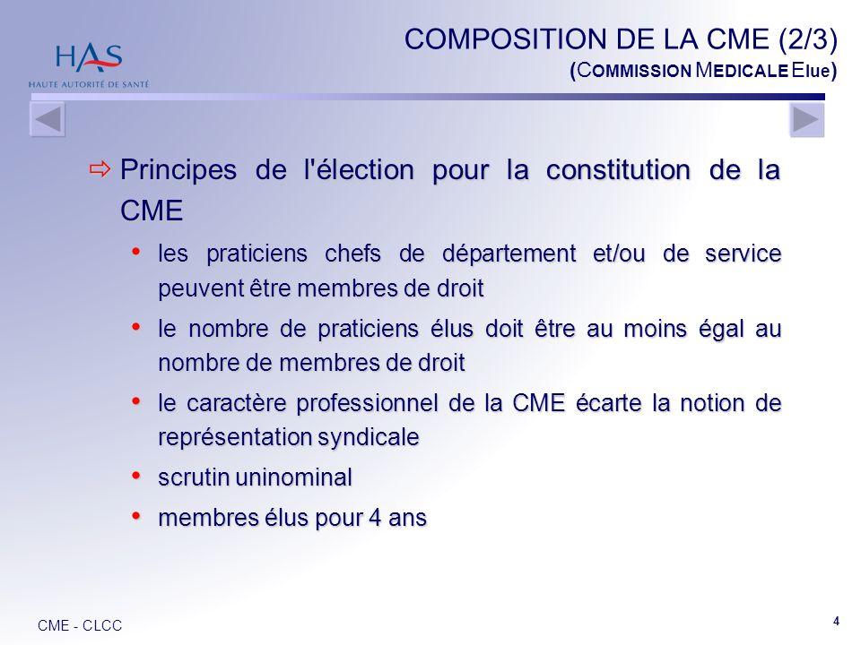 COMPOSITION DE LA CME (2/3) (COMMISSION MEDICALE Elue)