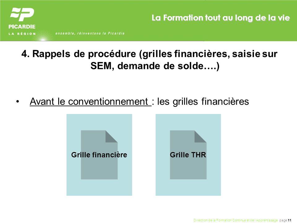 Avant le conventionnement : les grilles financières