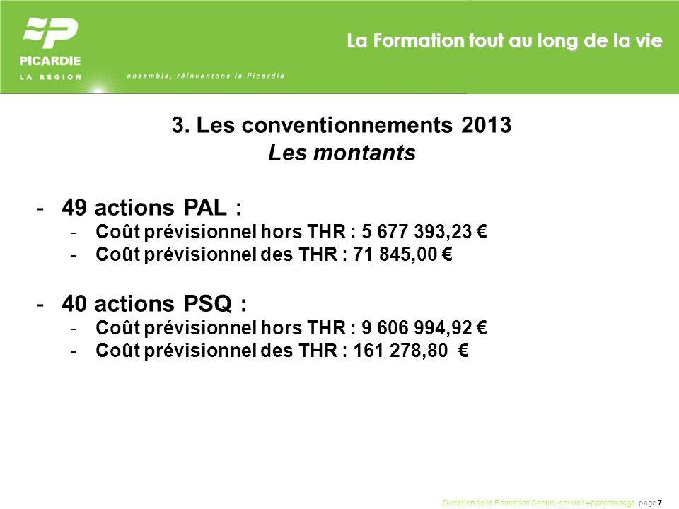 3. Les conventionnements 2013