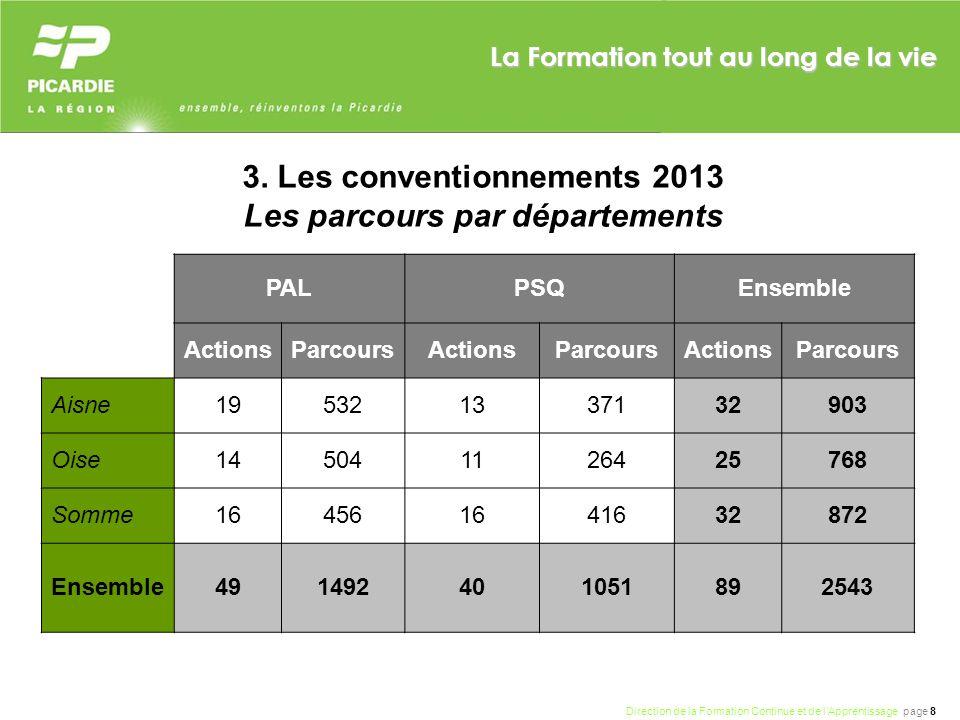 3. Les conventionnements 2013 Les parcours par départements