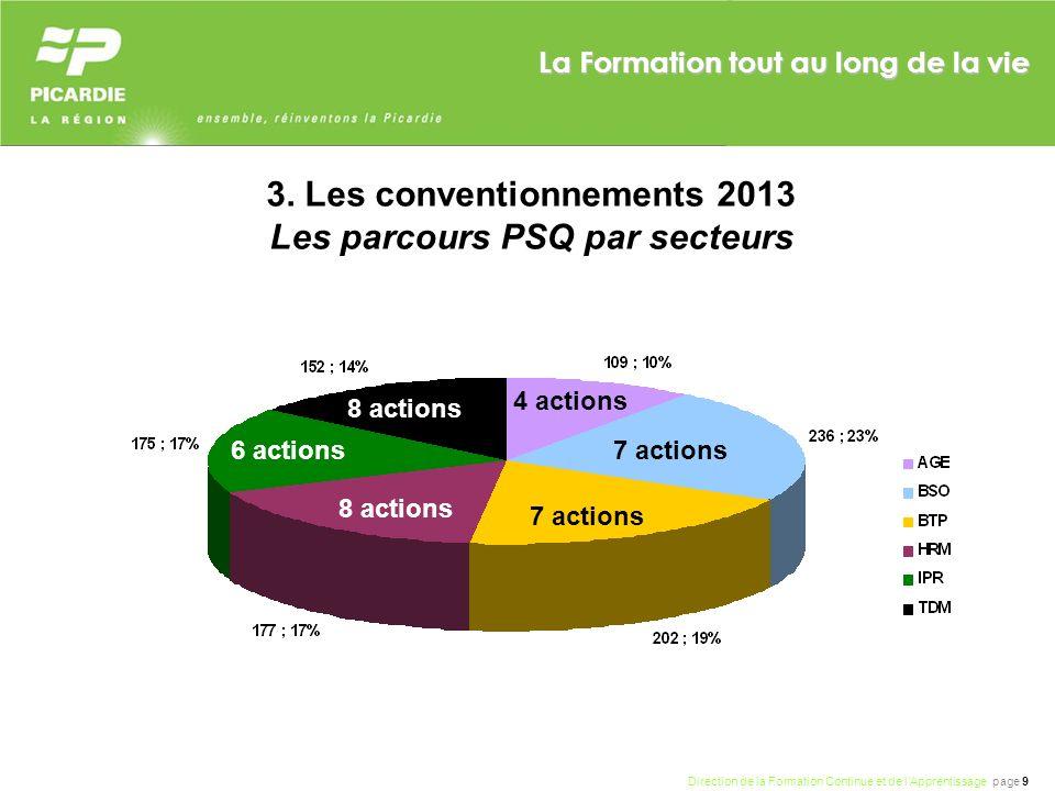 3. Les conventionnements 2013 Les parcours PSQ par secteurs