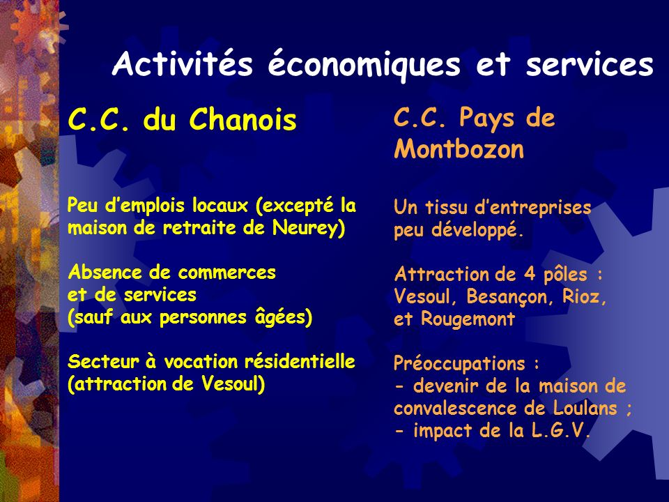 Activités économiques et services