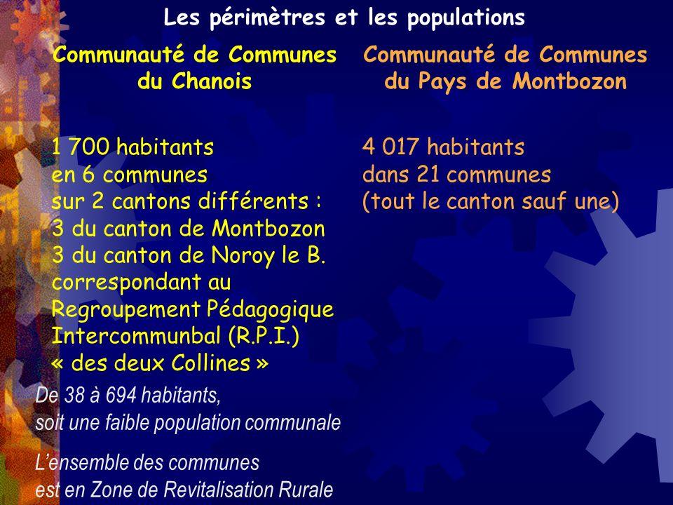 Communauté de Communes du Chanois
