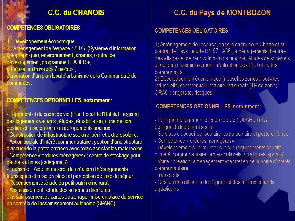 C.C. du Pays de MONTBOZON COMPETENCES OBLIGATOIRES