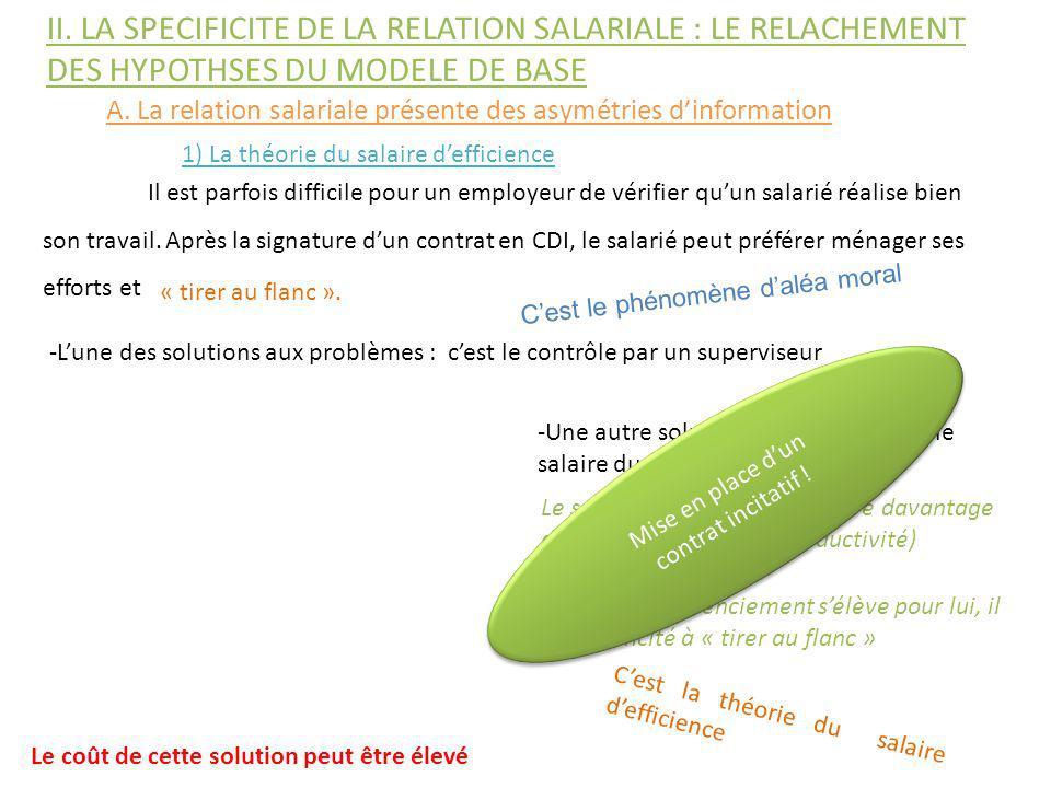 II. LA SPECIFICITE DE LA RELATION SALARIALE : LE RELACHEMENT DES HYPOTHSES DU MODELE DE BASE