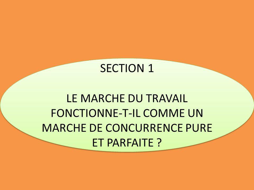 SECTION 1 LE MARCHE DU TRAVAIL FONCTIONNE-T-IL COMME UN MARCHE DE CONCURRENCE PURE ET PARFAITE