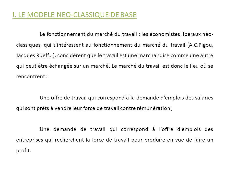 I. LE MODELE NEO-CLASSIQUE DE BASE