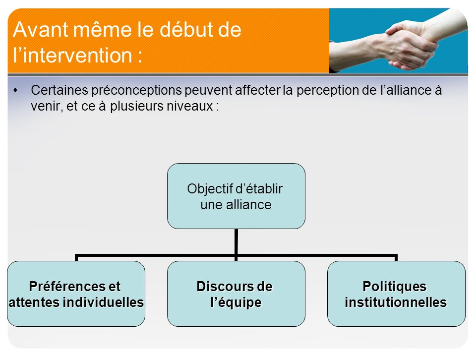 Avant même le début de l'intervention :