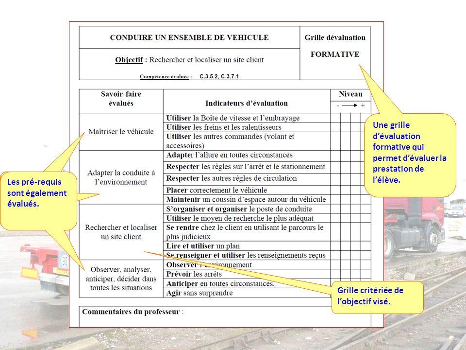 Une grille d'évaluation formative qui permet d'évaluer la prestation de l'élève.