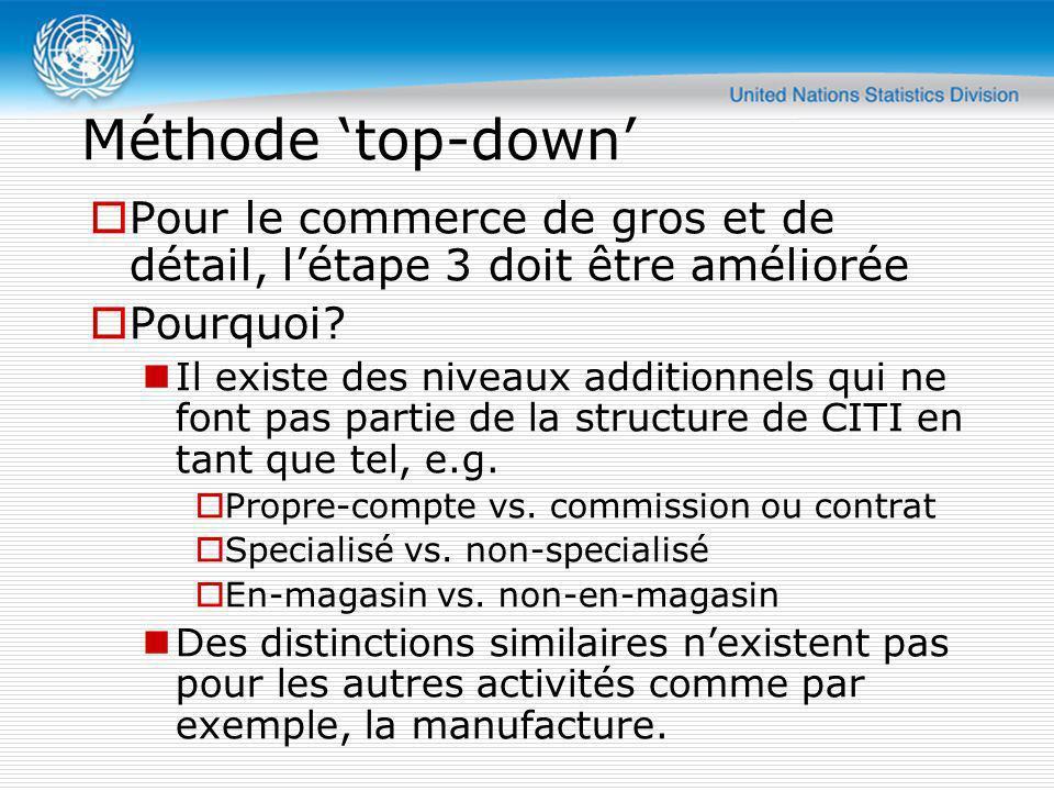 Méthode 'top-down' Pour le commerce de gros et de détail, l'étape 3 doit être améliorée. Pourquoi
