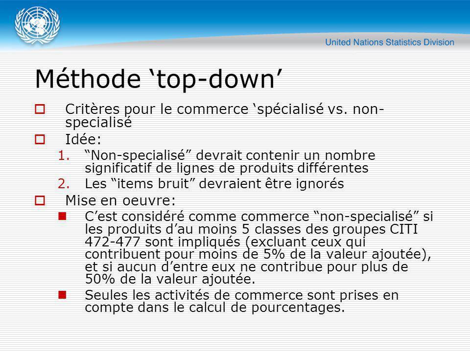Méthode 'top-down' Critères pour le commerce 'spécialisé vs. non- specialisé. Idée: