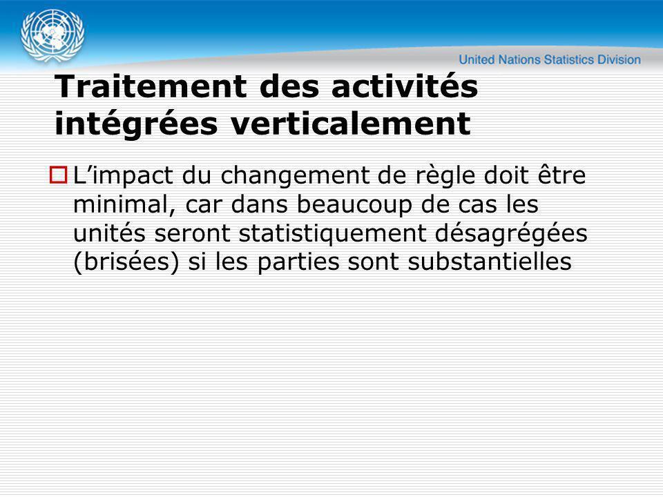 Traitement des activités intégrées verticalement