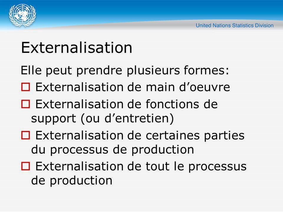Externalisation Elle peut prendre plusieurs formes: