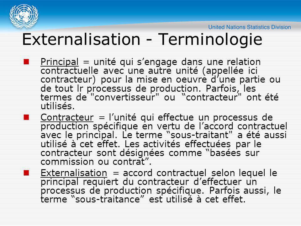Externalisation - Terminologie