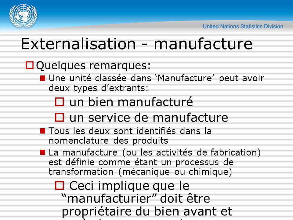 Externalisation - manufacture