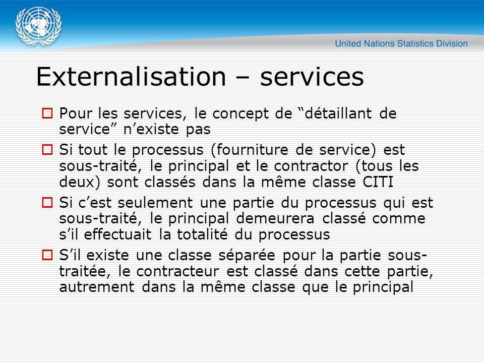 Externalisation – services