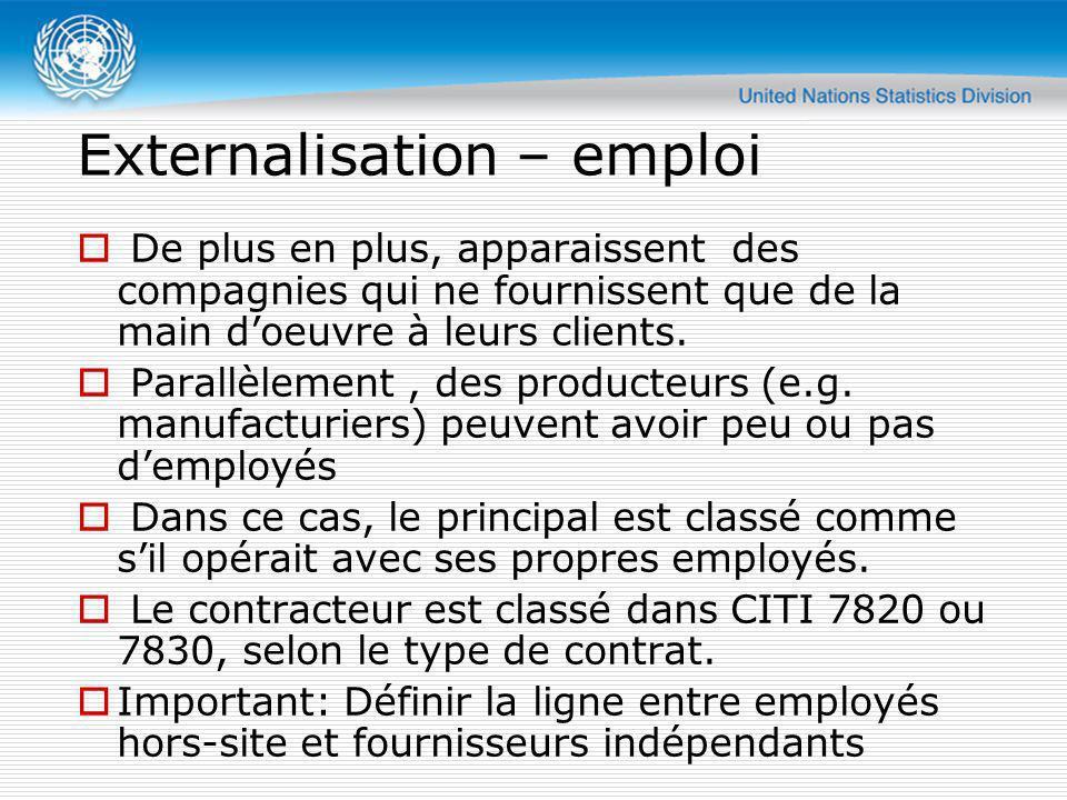 Externalisation – emploi