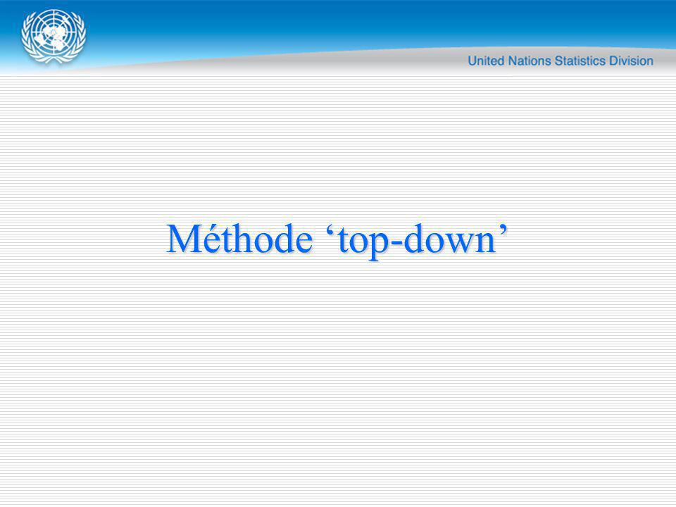 Méthode 'top-down'