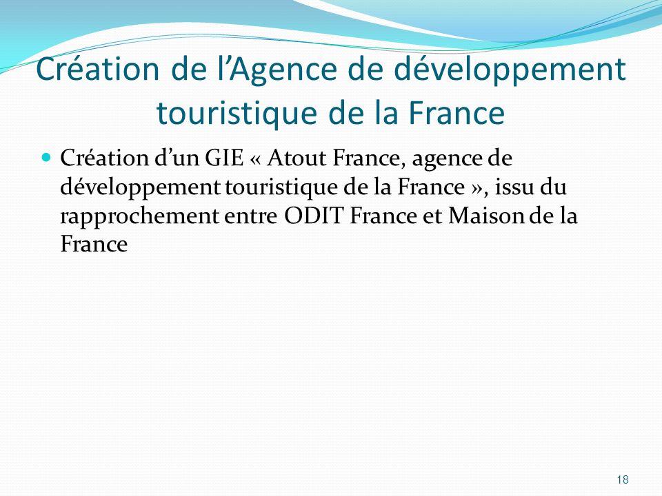 Création de l'Agence de développement touristique de la France