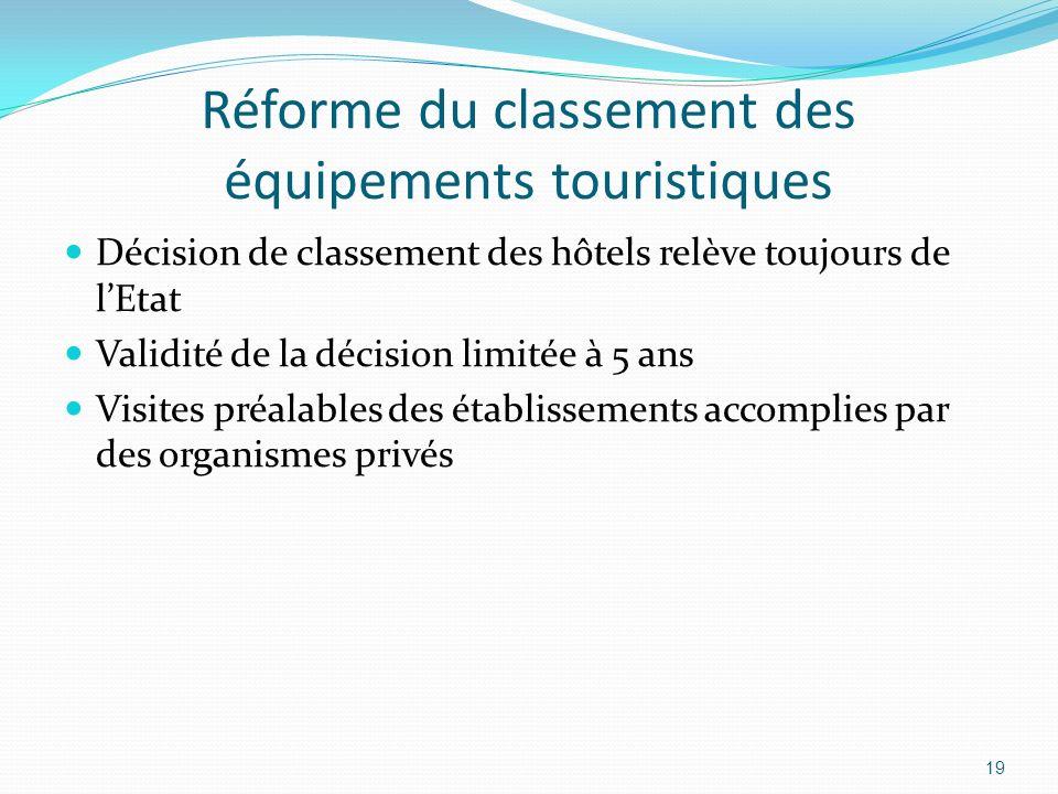 Réforme du classement des équipements touristiques
