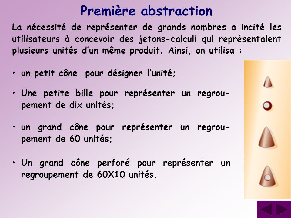 Première abstraction
