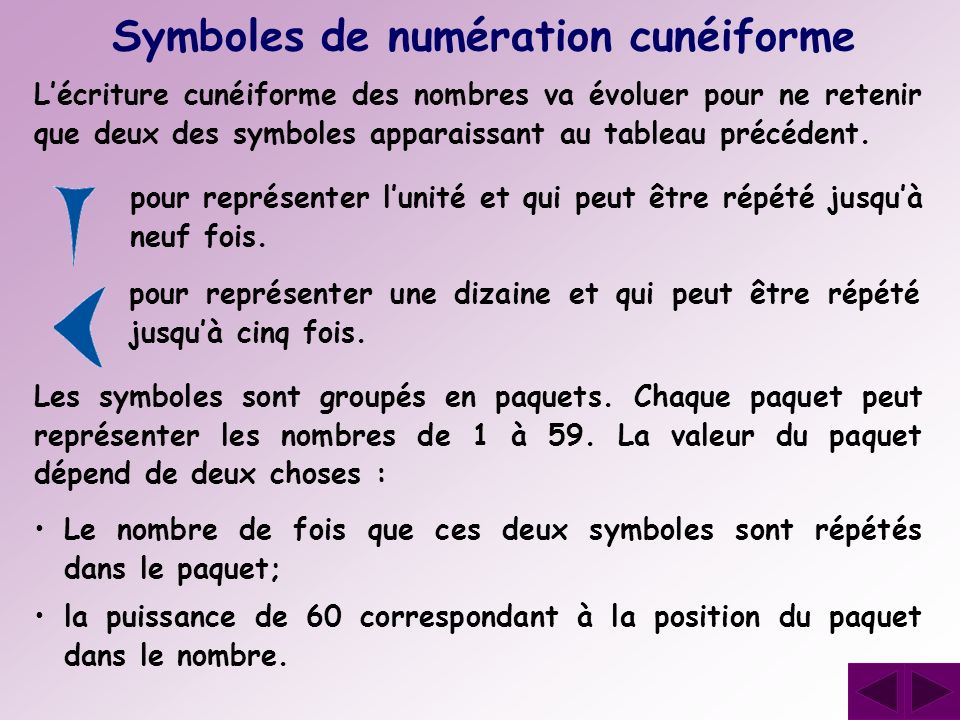 Symboles de numération cunéiforme