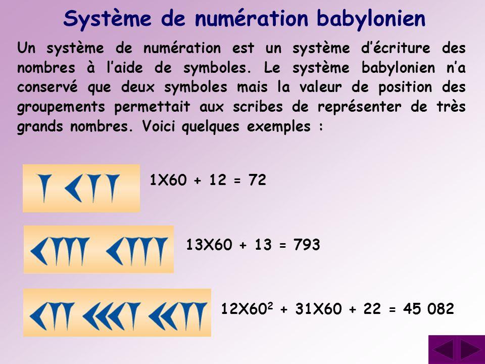 Système de numération babylonien