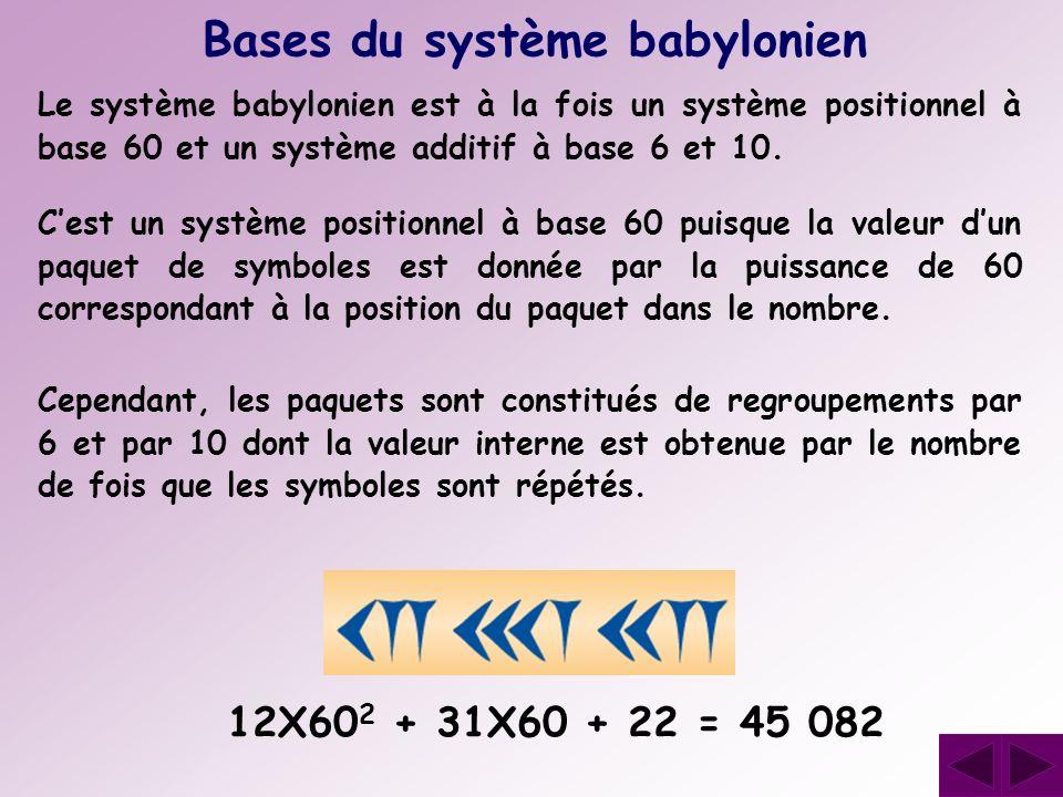 Bases du système babylonien