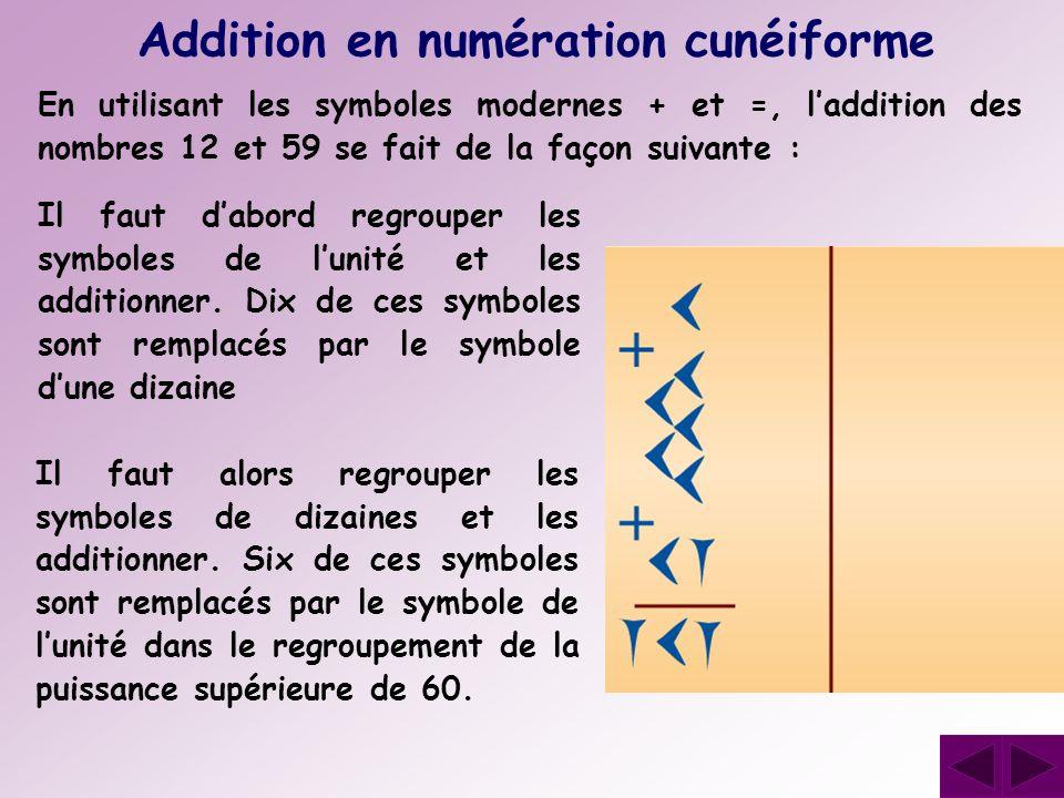 Addition en numération cunéiforme
