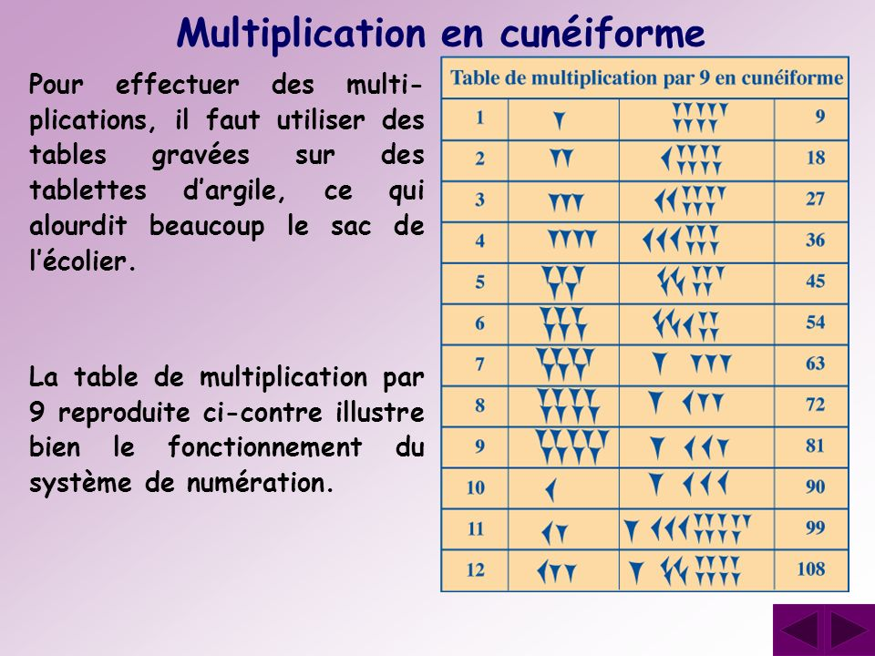 Multiplication en cunéiforme